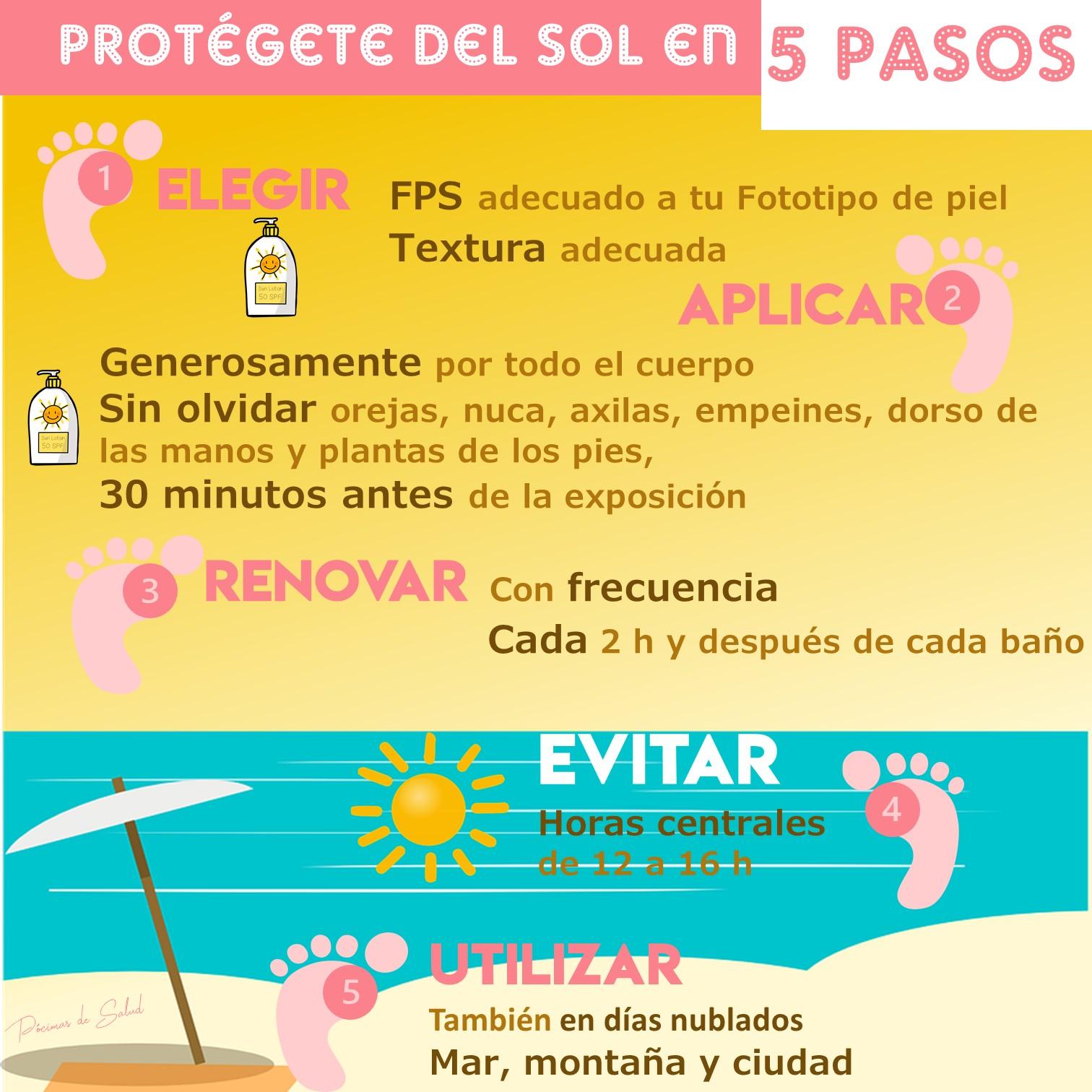 Consejos-protección-solar