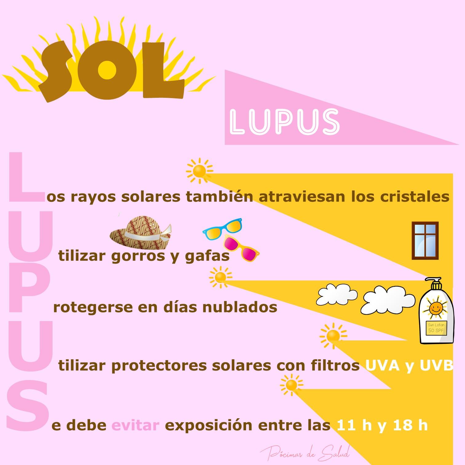 Sol-Lupus