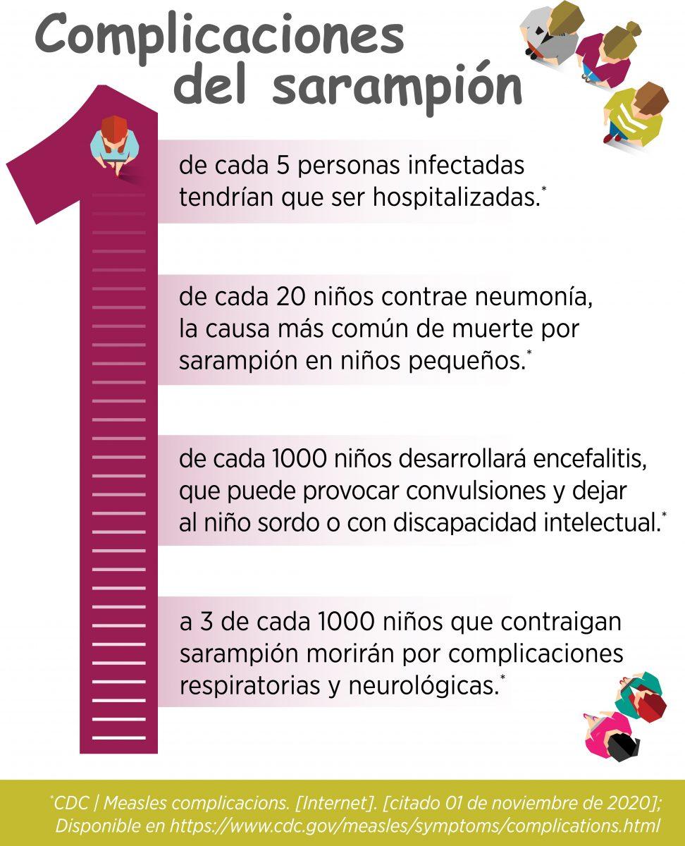 complicaciones-sarampión