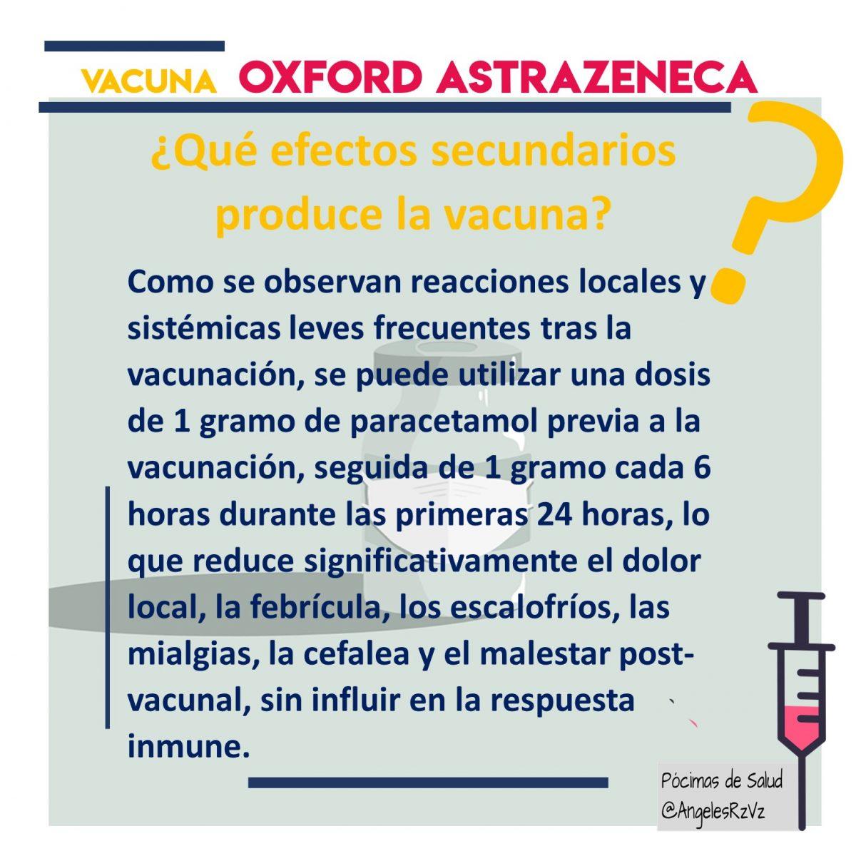 Efectos adversos vacuna covid19 oxford astrazeneca Paracetamol