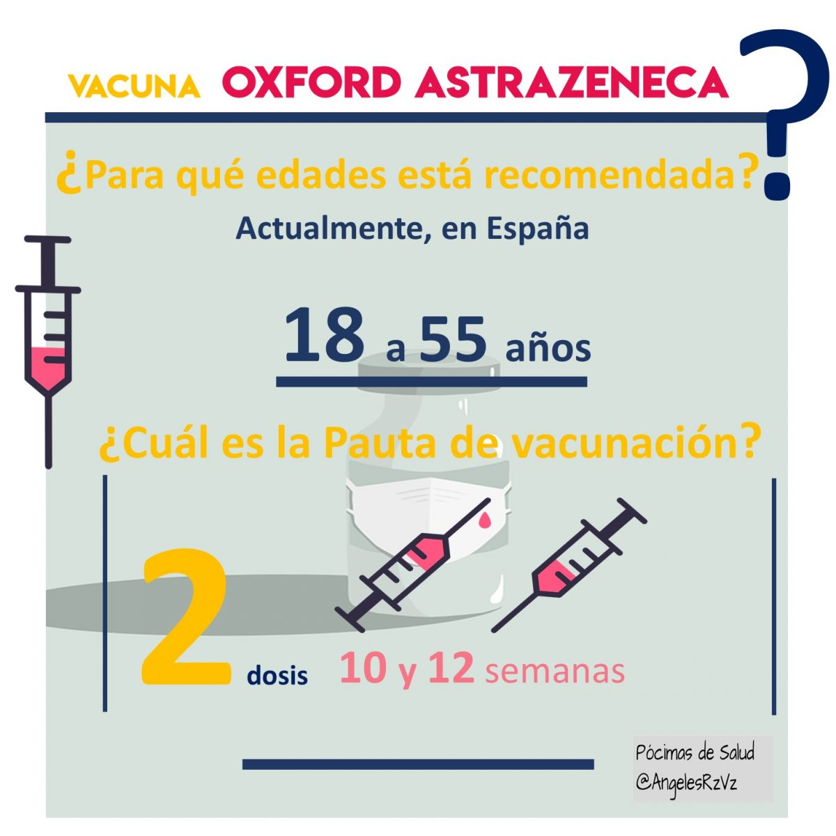 edad vacuna AstraZeneca pauta