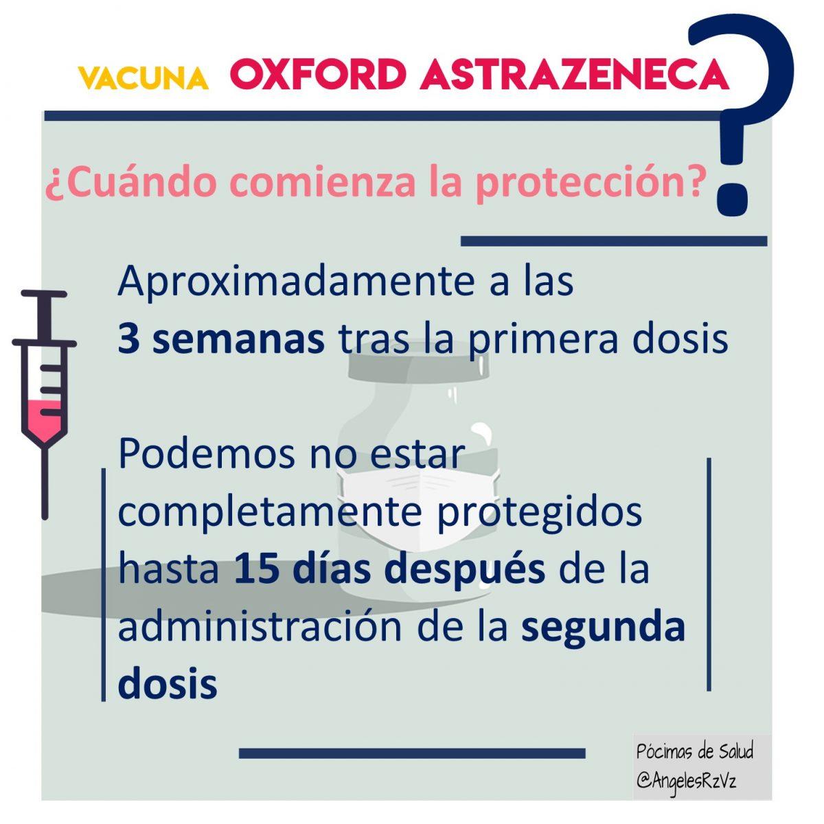 Cuando comienza la protección de la vacuna AstraZeneca