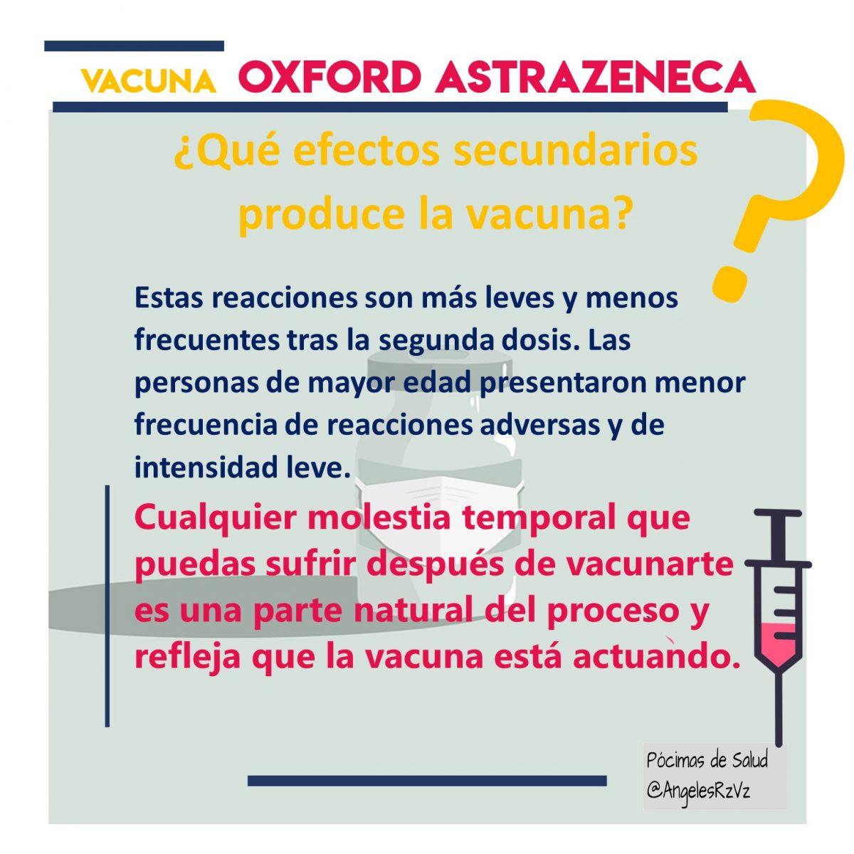 VID19 Oxford AstraZeneca